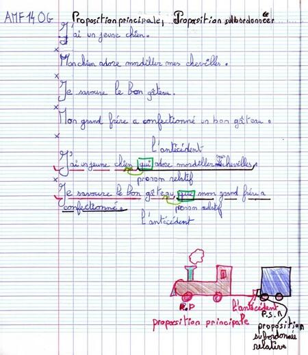 AMF 14 OG Proposition principale, Proposition subordonnée relative