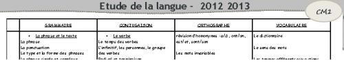 ORL - programmation 2012 2013