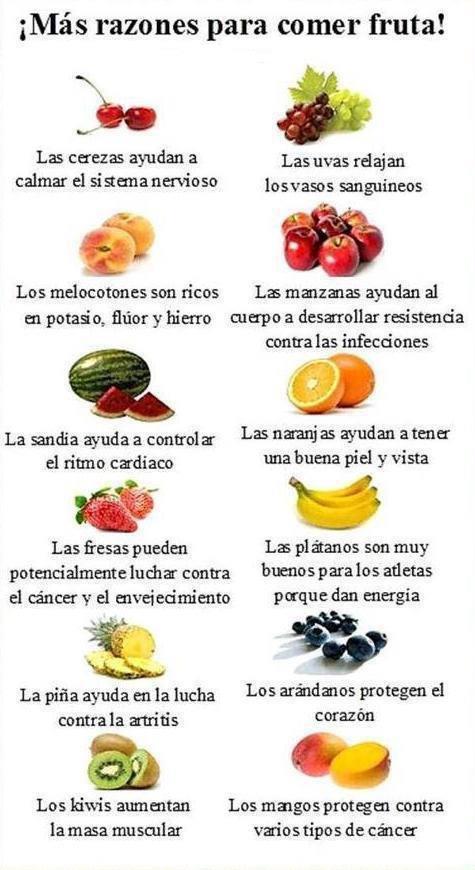 ¿Por qué es necesario comer frutas? - zephirespagnol-973