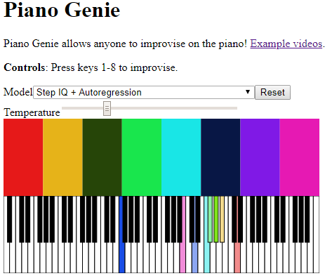 L'intelligence artificielle de Google vous transforme en virtuose du piano