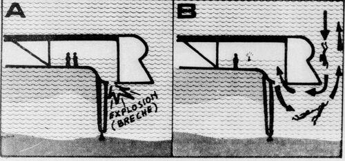 13 octobre 1974