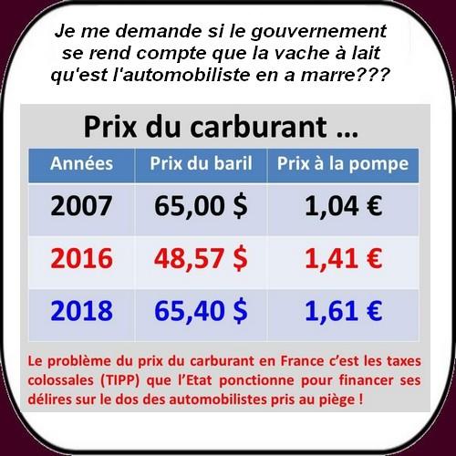 Macron et gouvernement sont à la peine on dirait?