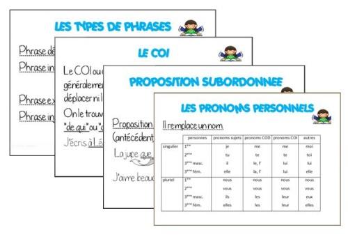 Affichages en étude de la langue