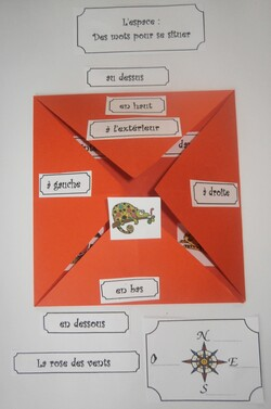 Vocabulaire spatial