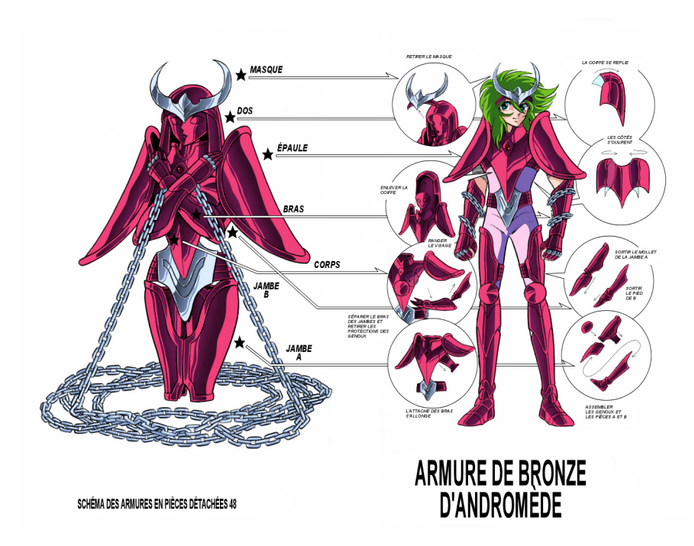XXXIV - Armure d'Andromède (Andromeda Cloth)