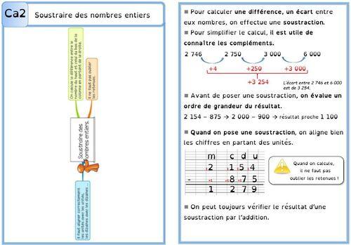 Leçon Ca2 Soustraire des nombres entiers  DYS