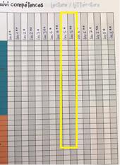 Programmations et progressions 2018/2019 - CE1/CE2