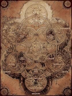 Chroniques de World of Warcraft X _ Cosmologie