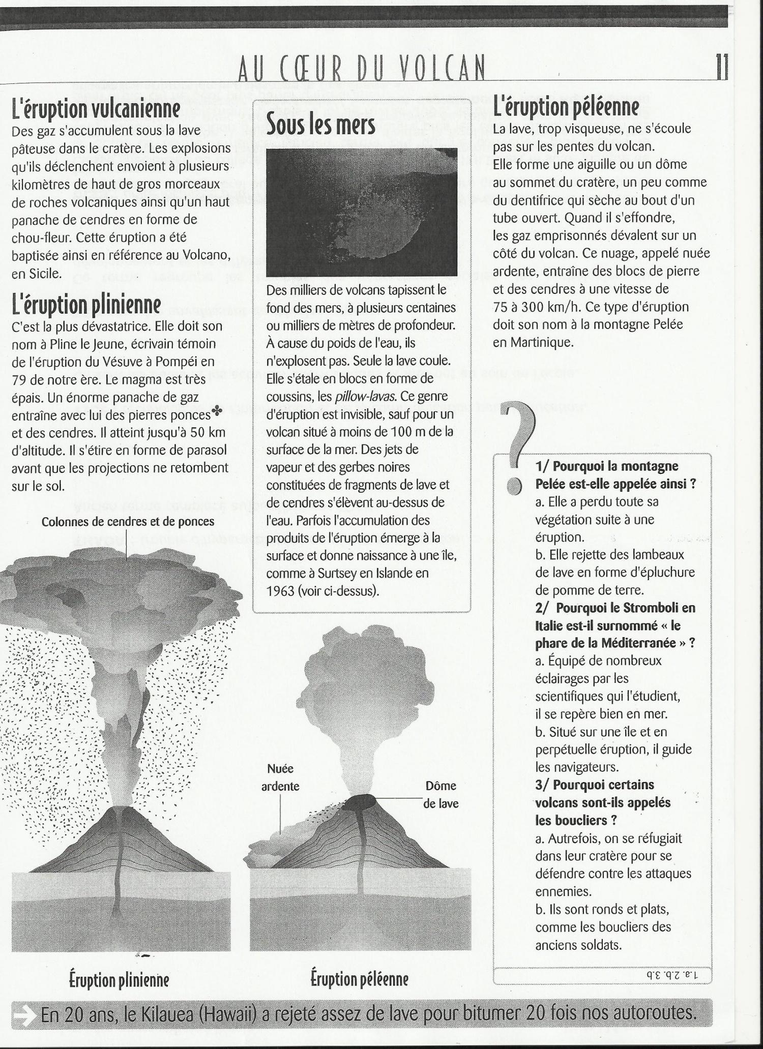Evaluation Sur Les Volcans Un Petit Coin De Partage