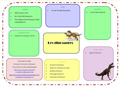 - Les dinosaures