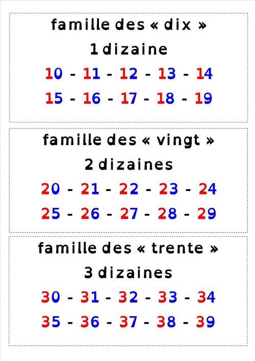 - Famille de nombres - affichage