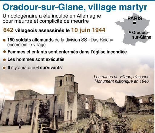 Allemagne: un octogénaire inculpé pour participation au massacre d'Oradour-sur-Glane