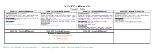 MHM CE2 - Détails module 24