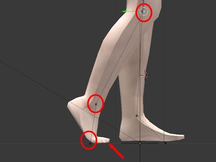 Les points importants pour créer une pose sims3 correcte.