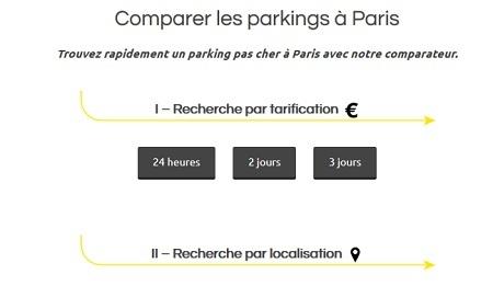 Parking paris