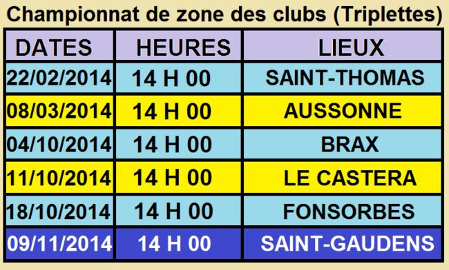 Championnat de Zone 2014.
