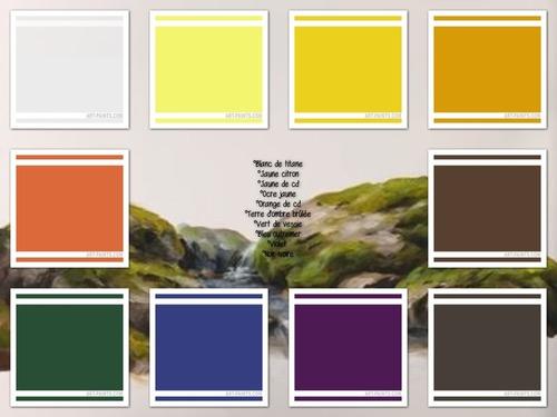 Dessin et peinture - vidéo 3393 : Comment peindre blocs, rochers, cailloux le long d'une rivière ? Huile ou acrylique.