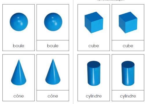 [Nomenclatures]  Solides géométriques