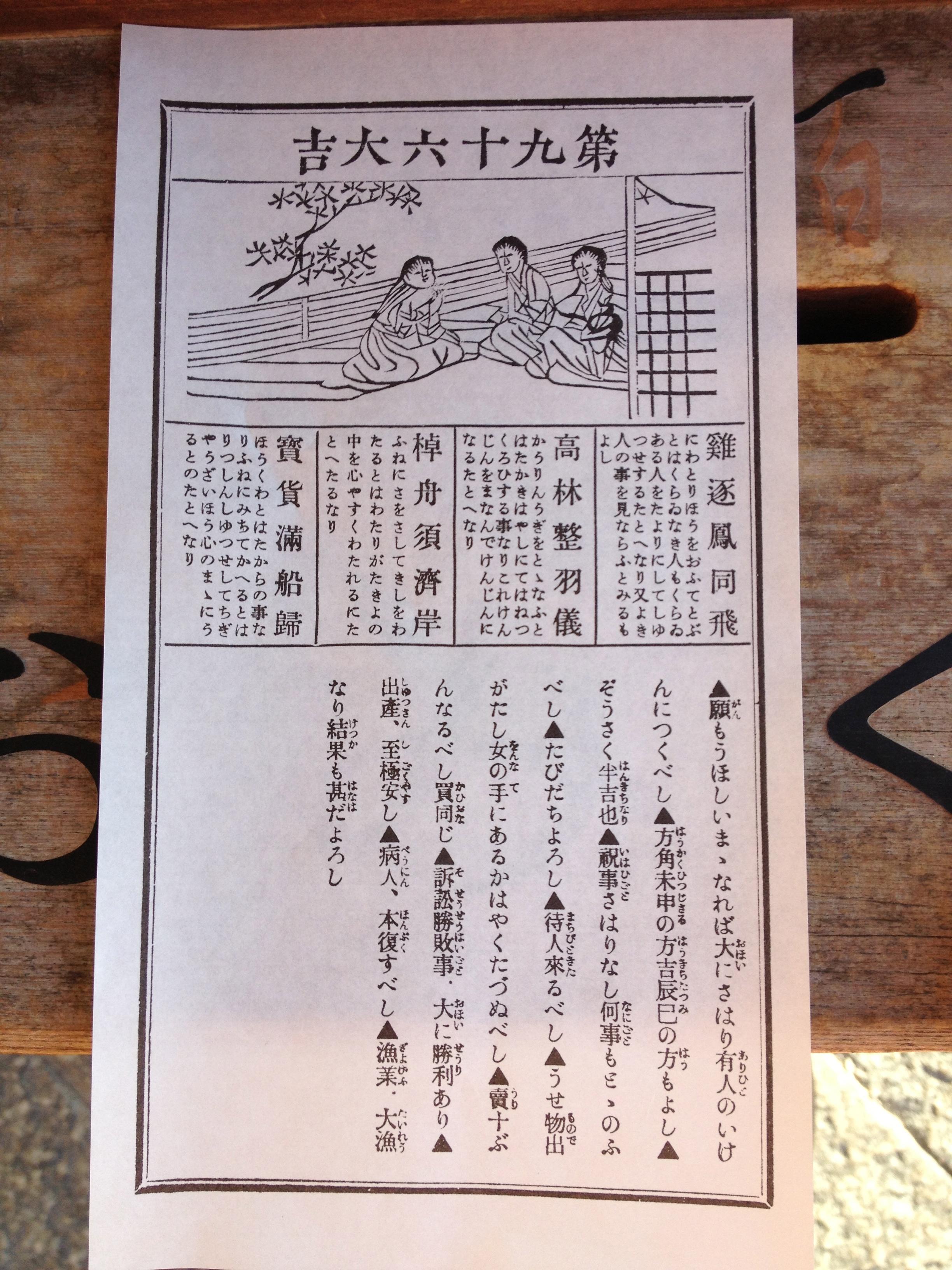 靈氣/靈性文明旅路-東寺「御神籤」 | 心靈地圖(Vivian's Blog ):日式靈氣/ 宗派靈氣/ 直傳靈氣/ 神秘研究/ 教育出版