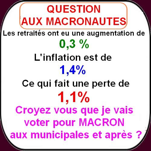 Macron et ses sbires veulent-ils la mort des retraités ?
