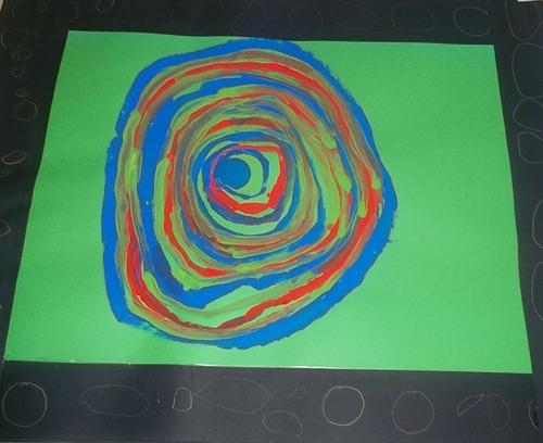 Nos ronds concentriques
