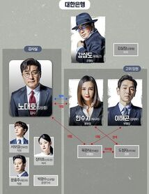 The Banker [0-32] (2019)