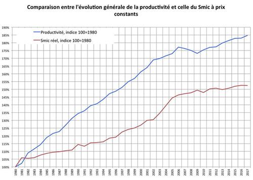 Hausse de 22% du salaire minimum en Espagne