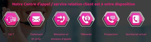Relation client : SEDECO est continuellement à votre disposition !
