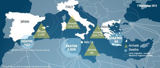 Migrants: chiffres-clés
