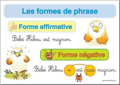 affiches Forme affirmative et forme négative