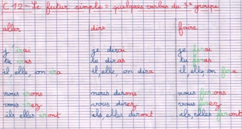 C12- Le futur simple : quelques verbes du 3ème groupe