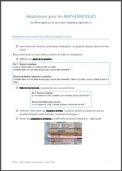 100 adaptations pédagogiques mathématiques