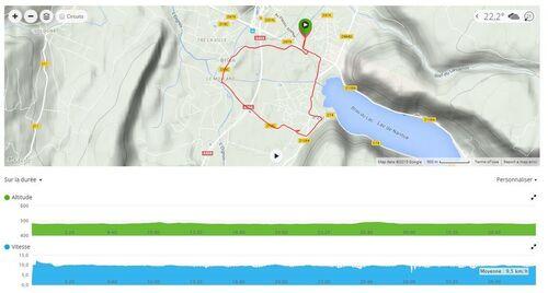 Bilan Sportif sem31 2015 - du 27 juillet au 2 aout