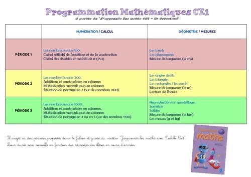 Programmation Mathématiques CE1
