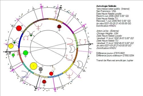 Satanisme, culte de Saturne ?