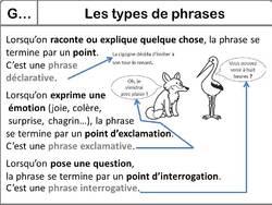 Nos premières leçons de grammaire