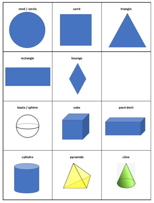 Cartes promenade mathématique pour les GS