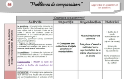 Problèmes de comparaison GS