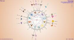 L'Astrologie Sidérale