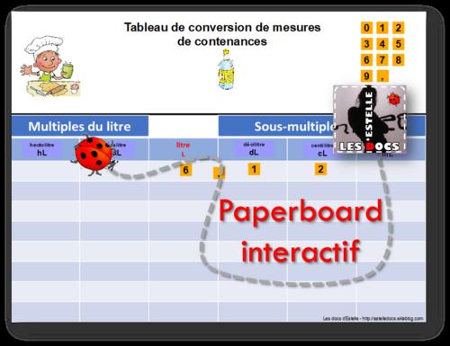 Les contenances : représentation et conversion (paperboards)