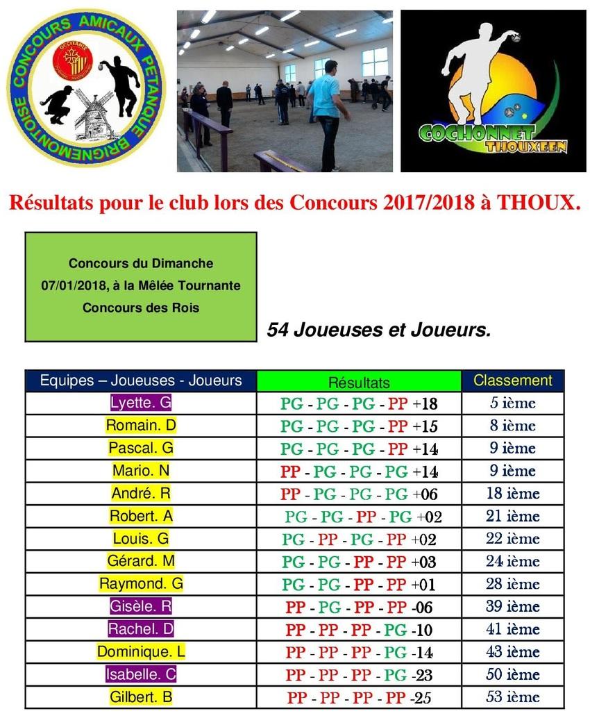 8ième Concours du Dimanche à Thoux