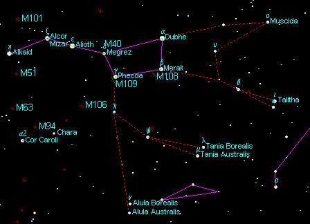 L'extraordinaire Zodiaque de Denderah