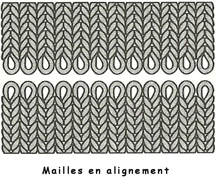 assembler par grafting tricot