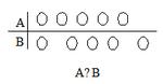 La construction du nombre : quelques éléments théoriques