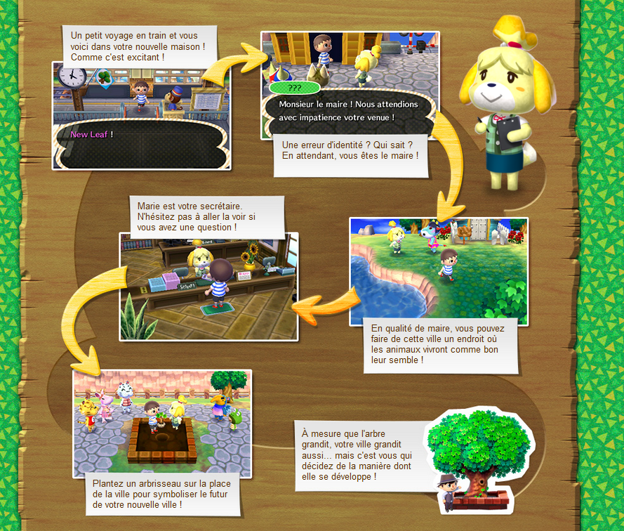 test  animal crossing new leaf