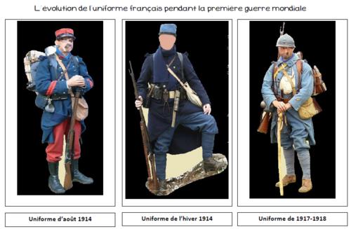L'évolution de l'uniforme français 1914-1918