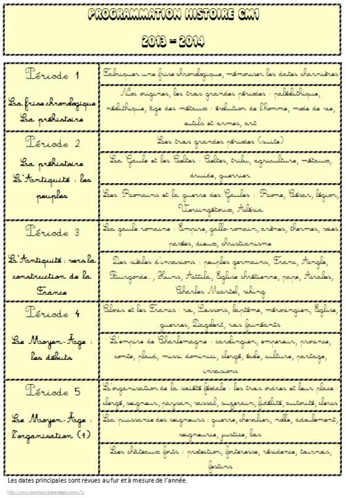 2013-2014 : programmation histoire CM1