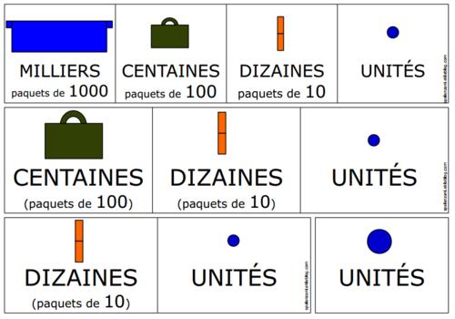 Tableaux de numération aimantés