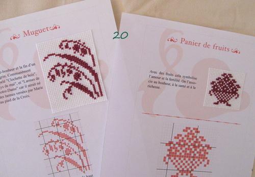 SAL Dico des Symboles 25