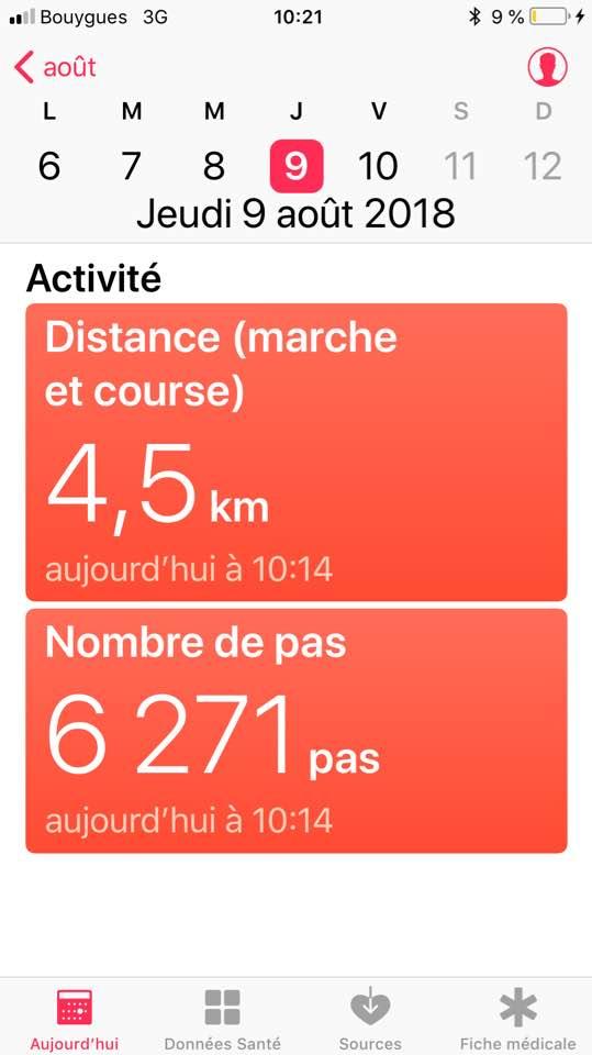 Quelques kilomètres à pied...